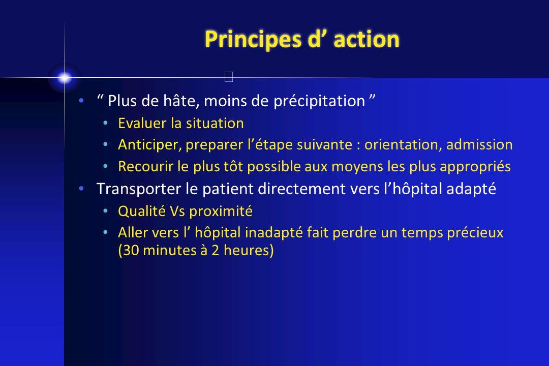 Principes d action Plus de hâte, moins de précipitation Evaluer la situation Anticiper, preparer létape suivante : orientation, admission Recourir le