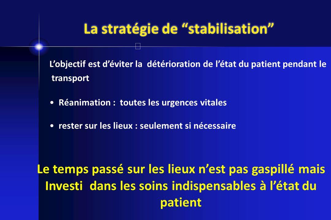 La stratégie de stabilisation Lobjectif est déviter la détérioration de létat du patient pendant le transport Réanimation : toutes les urgences vitale
