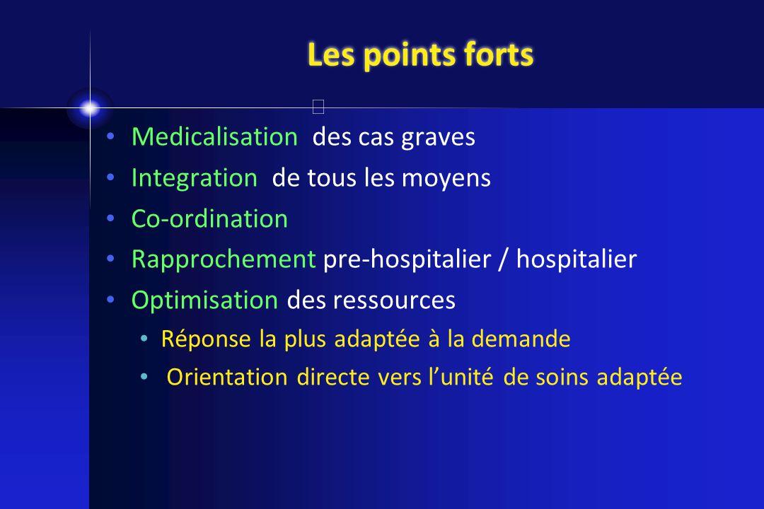 Les points forts Medicalisation des cas graves Integration de tous les moyens Co-ordination Rapprochement pre-hospitalier / hospitalier Optimisation d