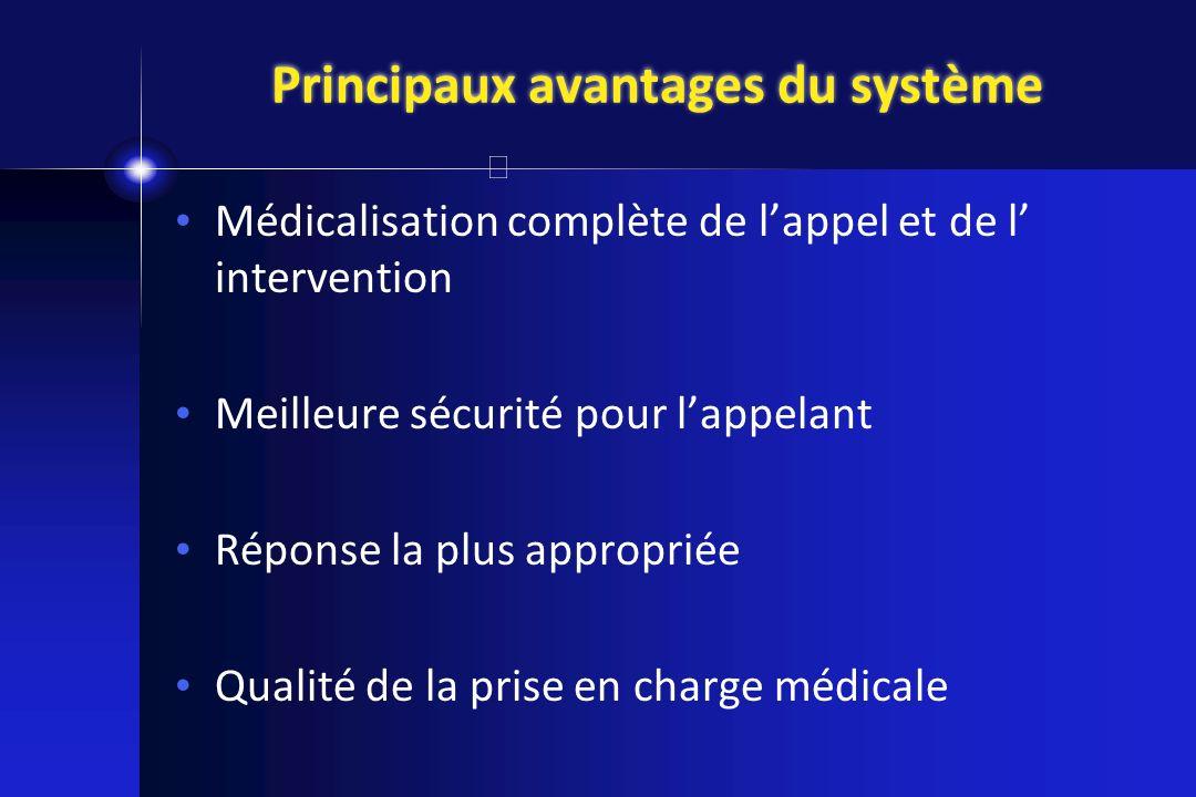Principaux avantages du système Médicalisation complète de lappel et de l intervention Meilleure sécurité pour lappelant Réponse la plus appropriée Qu