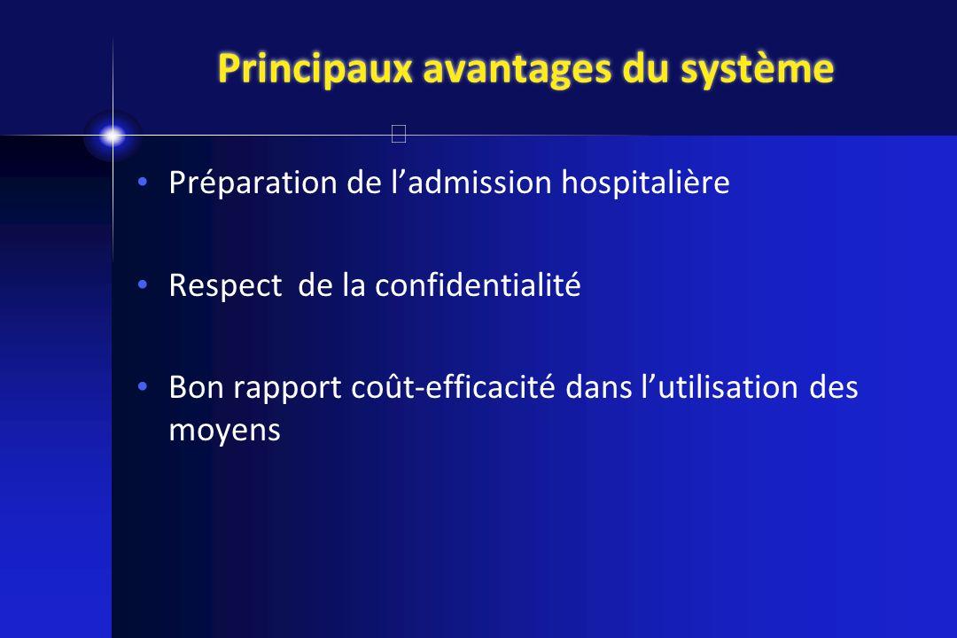 Principaux avantages du système Préparation de ladmission hospitalière Respect de la confidentialité Bon rapport coût-efficacité dans lutilisation des