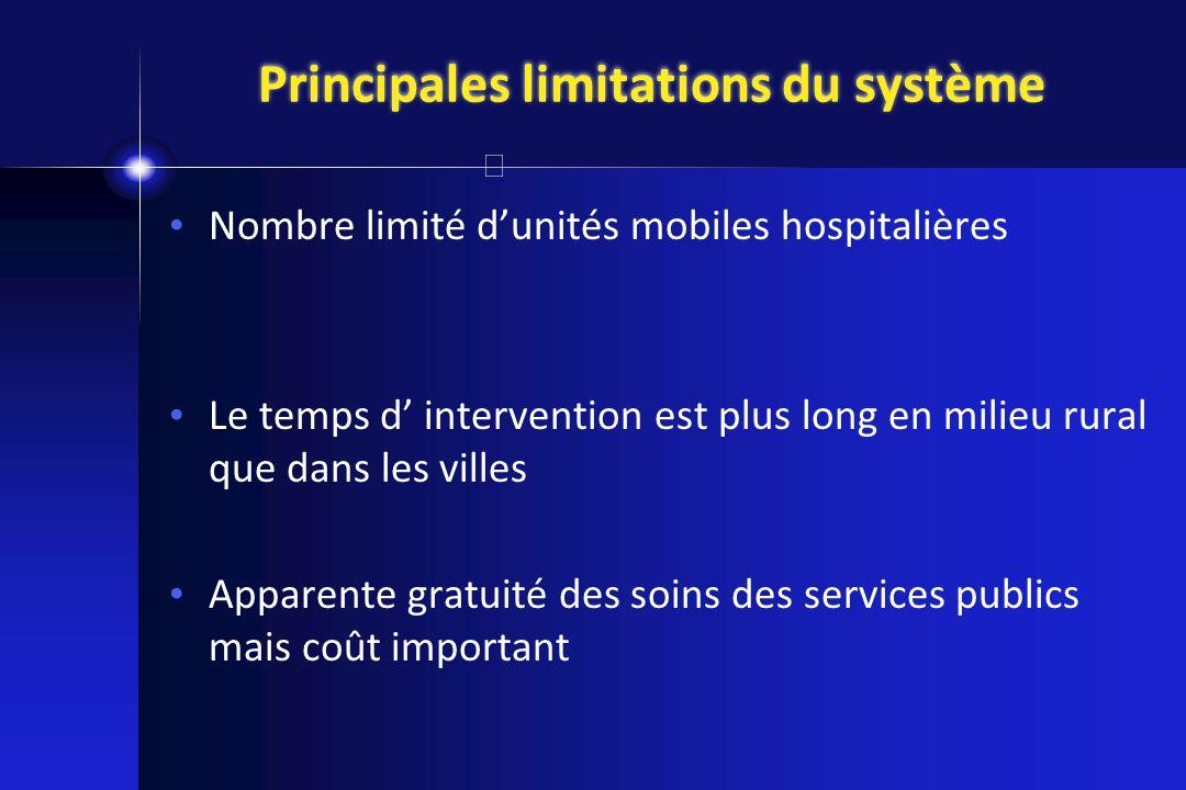 Principales limitations du système Nombre limité dunités mobiles hospitalières Le temps d intervention est plus long en milieu rural que dans les vill