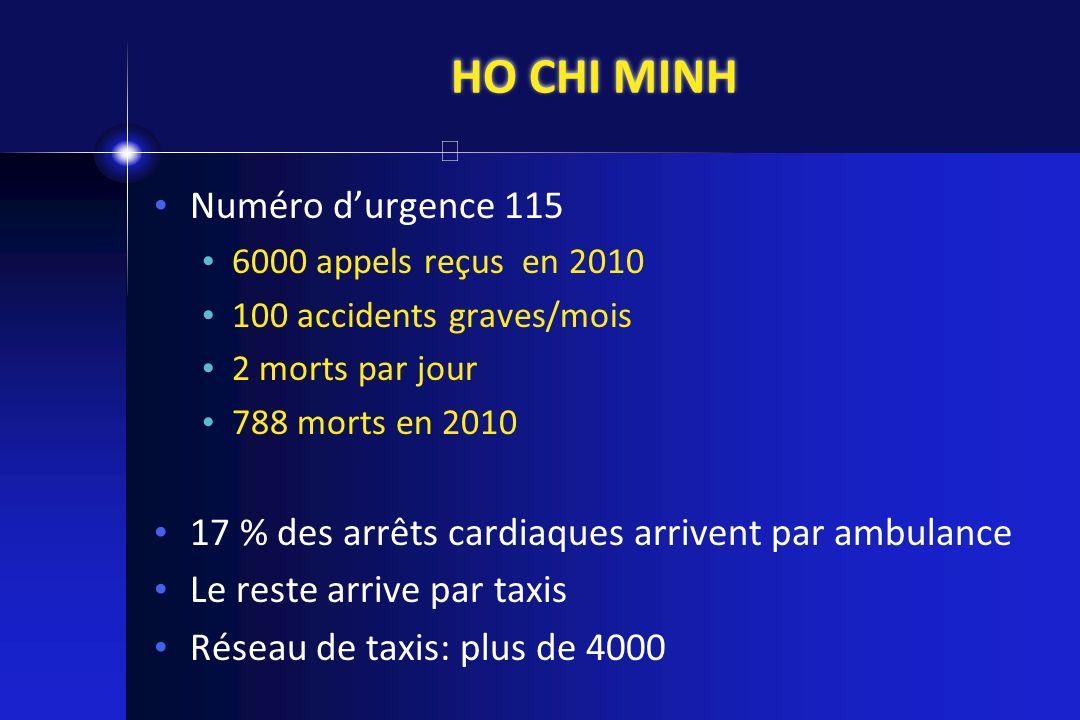 HO CHI MINH Numéro durgence 115 6000 appels reçus en 2010 100 accidents graves/mois 2 morts par jour 788 morts en 2010 17 % des arrêts cardiaques arri