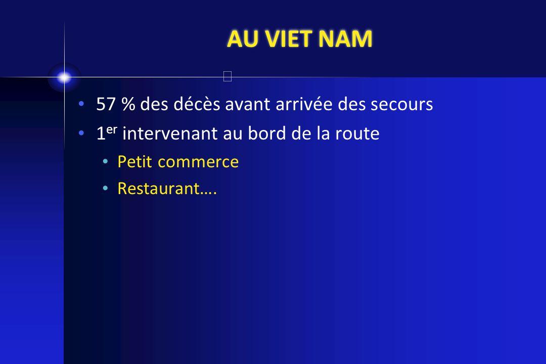 AU VIET NAM 57 % des décès avant arrivée des secours 1 er intervenant au bord de la route Petit commerce Restaurant….