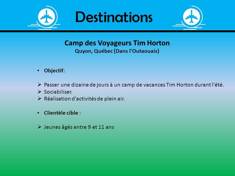 Destinations Objectif: Passer une dizaine de jours à un camp de vacances Tim Horton durant l'été. Sociabiliser. Réalisation d'activités de plein air.