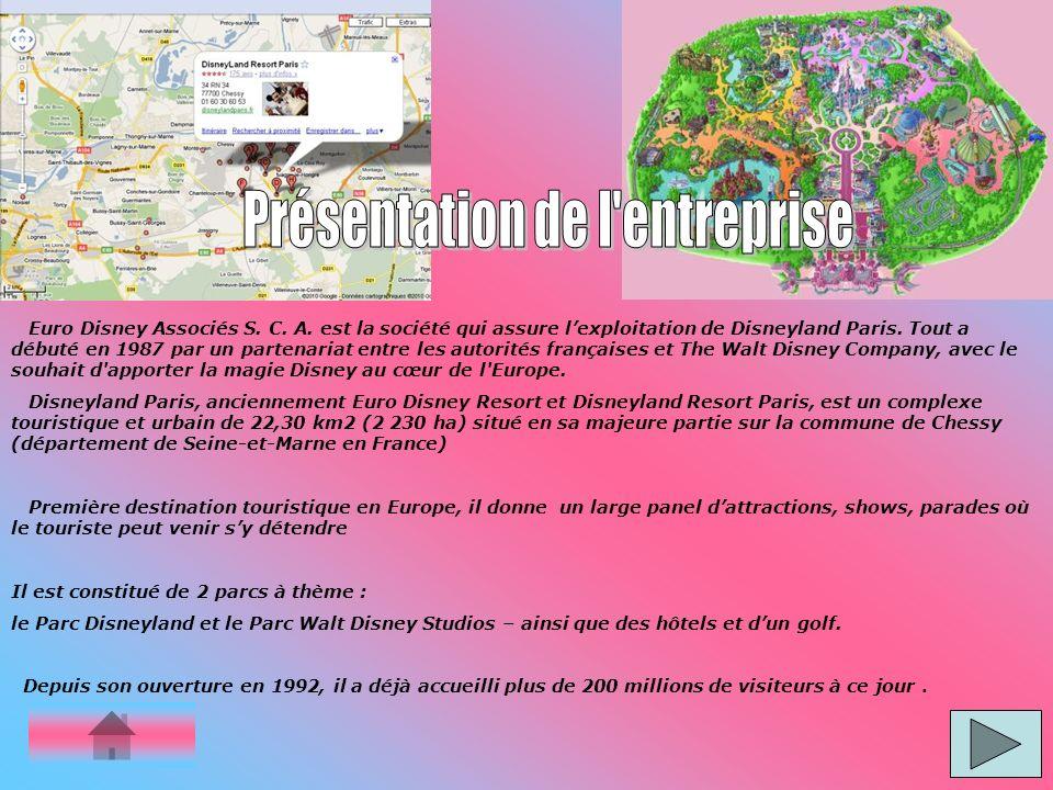 Euro Disney Associés S. C. A. est la société qui assure lexploitation de Disneyland Paris. Tout a débuté en 1987 par un partenariat entre les autorité