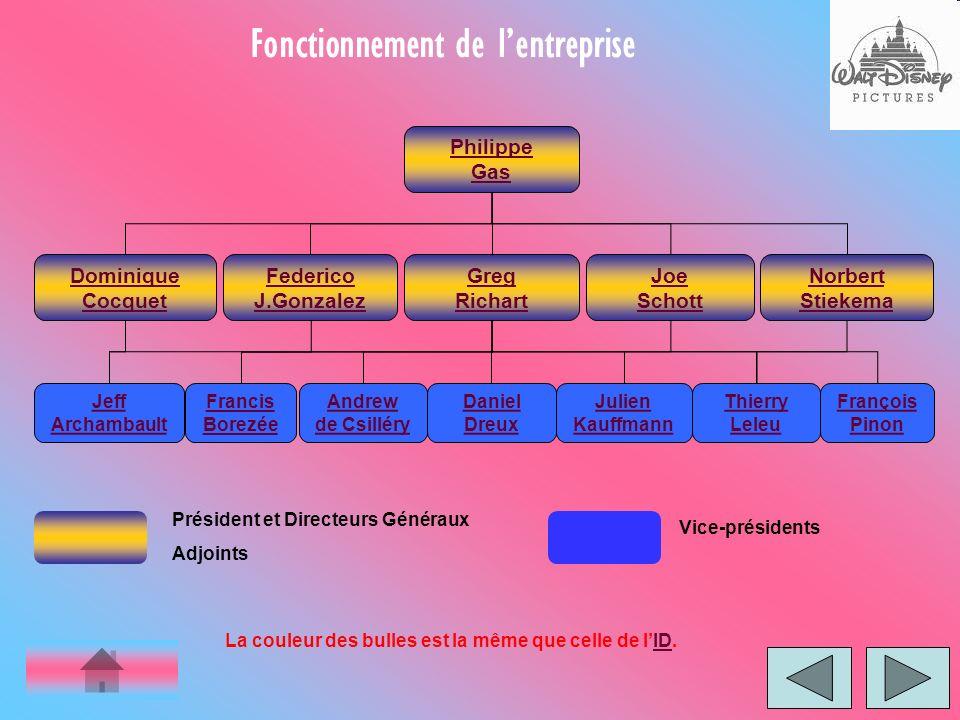 Observation et présentation dun métier Nom du métier : Assistant(e) juridique Un(e) assistant(e) juridique a une fonction préventive.