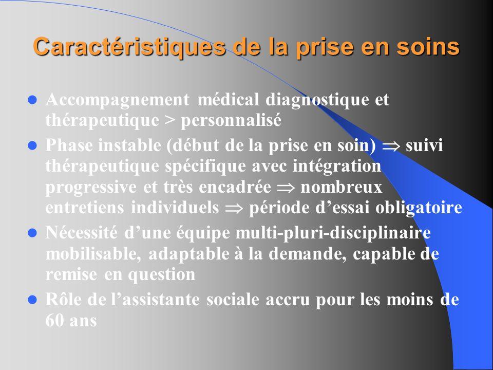 Caractéristiques de la prise en soins Accompagnement médical diagnostique et thérapeutique > personnalisé Phase instable (début de la prise en soin) s