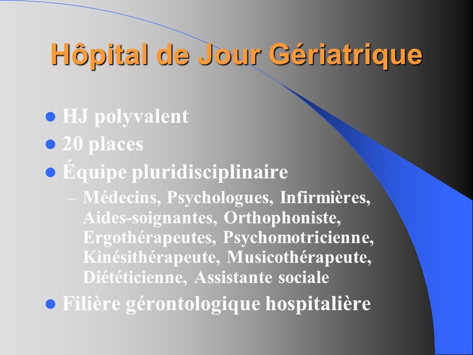 Hôpital de Jour Gériatrique HJ polyvalent 20 places Équipe pluridisciplinaire – Médecins, Psychologues, Infirmières, Aides-soignantes, Orthophoniste,