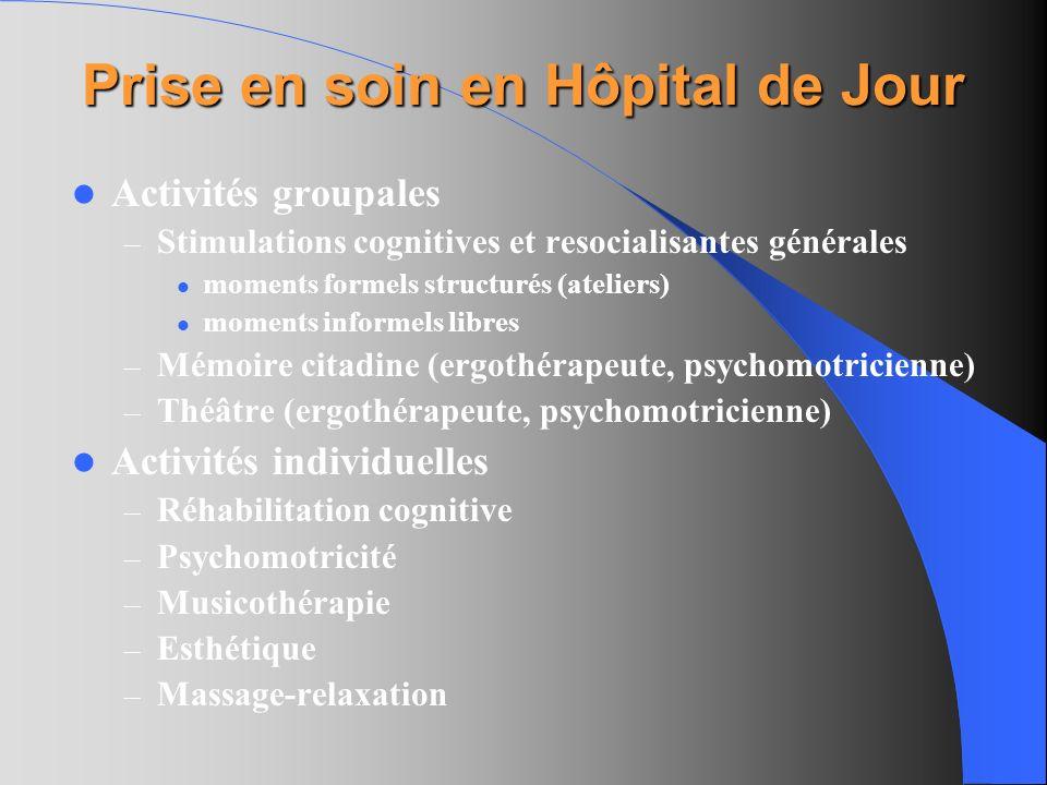Prise en soin en Hôpital de Jour Activités groupales – Stimulations cognitives et resocialisantes générales moments formels structurés (ateliers) mome
