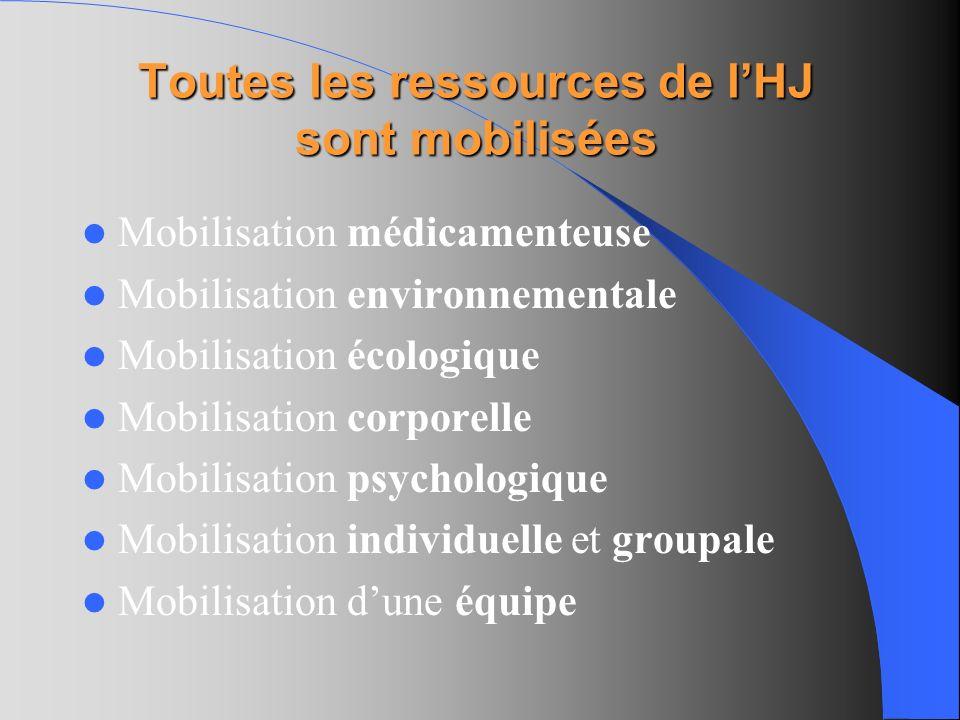 Toutes les ressources de lHJ sont mobilisées Mobilisation médicamenteuse Mobilisation environnementale Mobilisation écologique Mobilisation corporelle