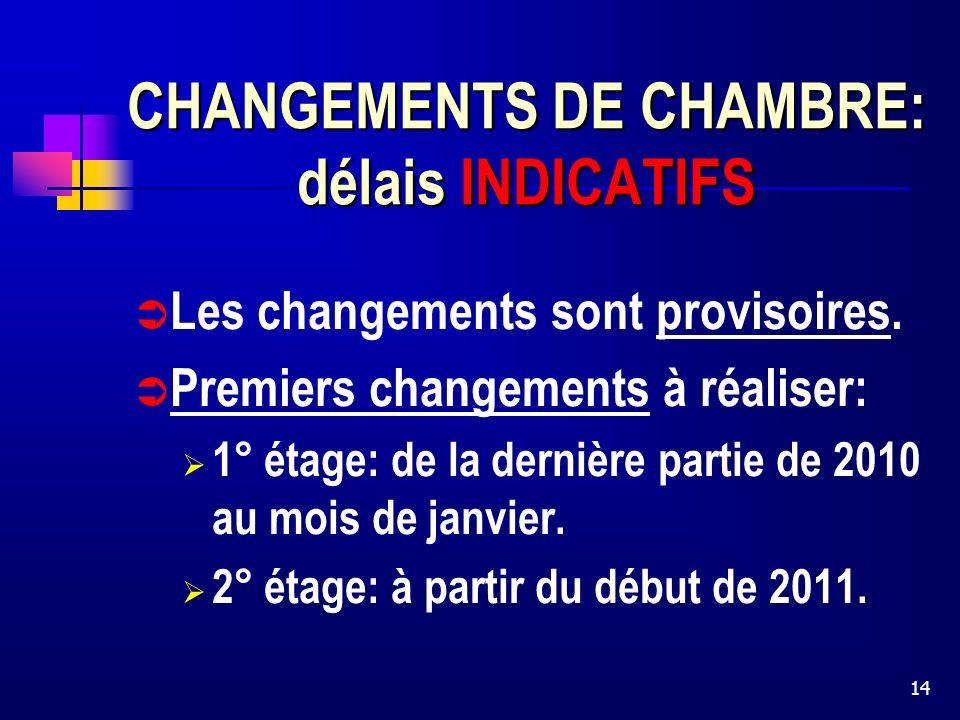 14 CHANGEMENTS DE CHAMBRE: délais INDICATIFS Les changements sont provisoires.