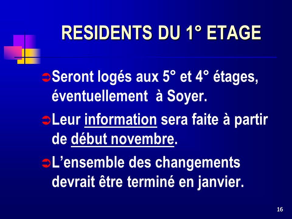 16 RESIDENTS DU 1° ETAGE Seront logés aux 5° et 4° étages, éventuellement à Soyer.
