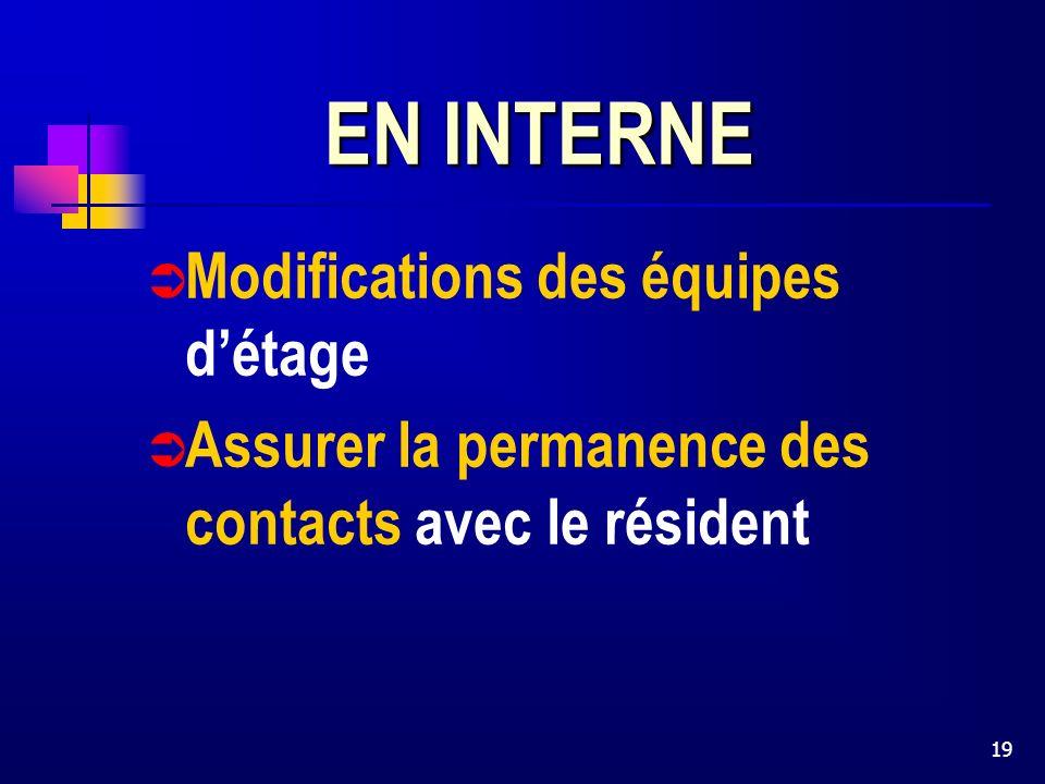 19 EN INTERNE Modifications des équipes détage Assurer la permanence des contacts avec le résident