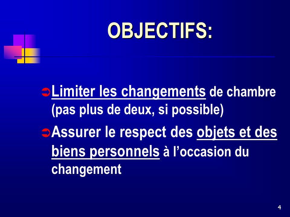 4 OBJECTIFS: Limiter les changements de chambre (pas plus de deux, si possible) Assurer le respect des objets et des biens personnels à loccasion du changement