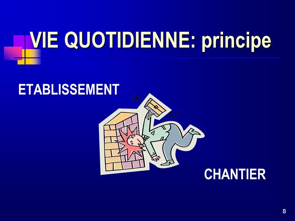 8 VIE QUOTIDIENNE: principe ETABLISSEMENT CHANTIER
