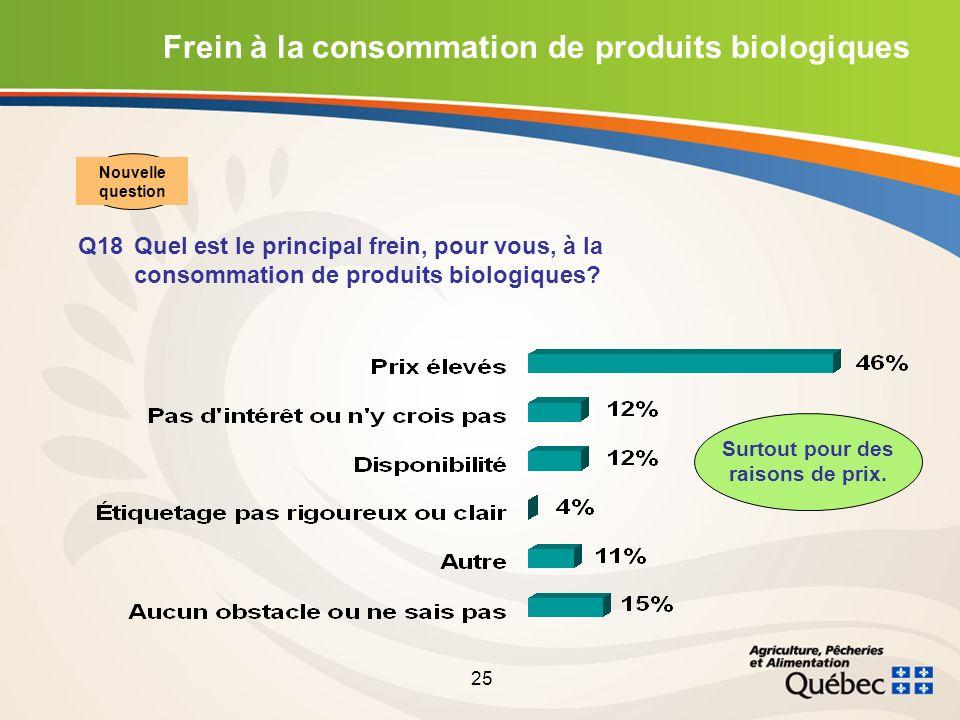 25 Frein à la consommation de produits biologiques Q18Quel est le principal frein, pour vous, à la consommation de produits biologiques.