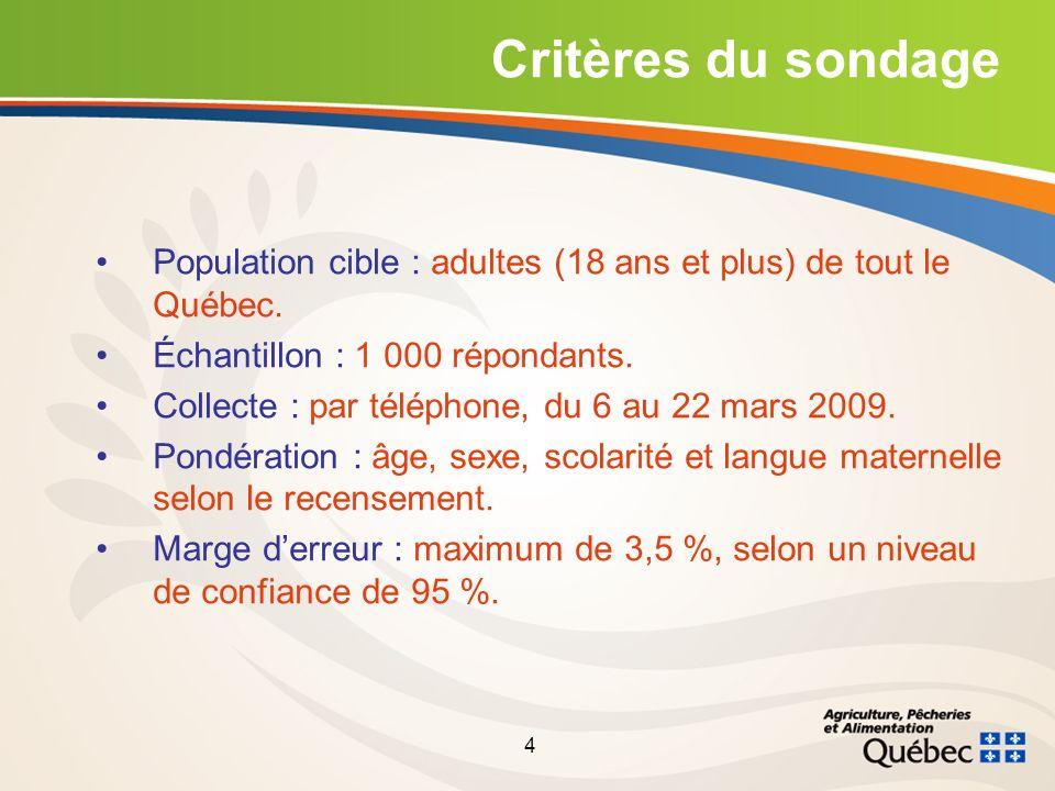 4 Critères du sondage Population cible : adultes (18 ans et plus) de tout le Québec.