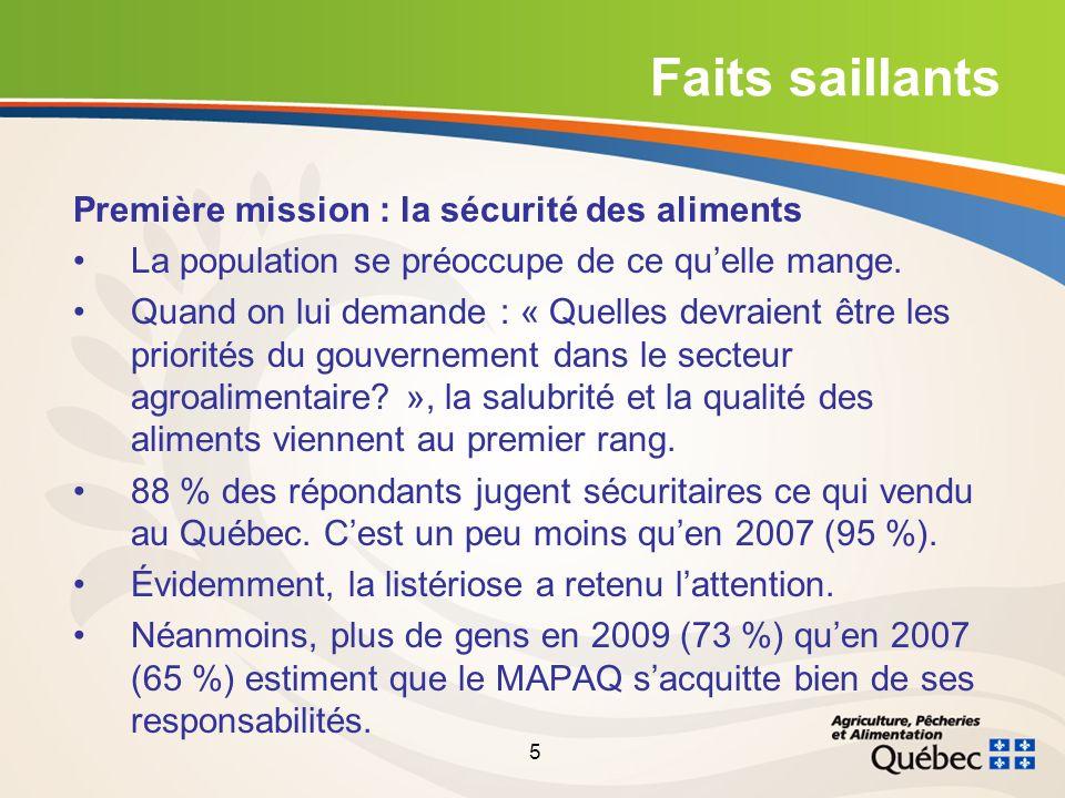 5 Faits saillants Première mission : la sécurité des aliments La population se préoccupe de ce quelle mange.