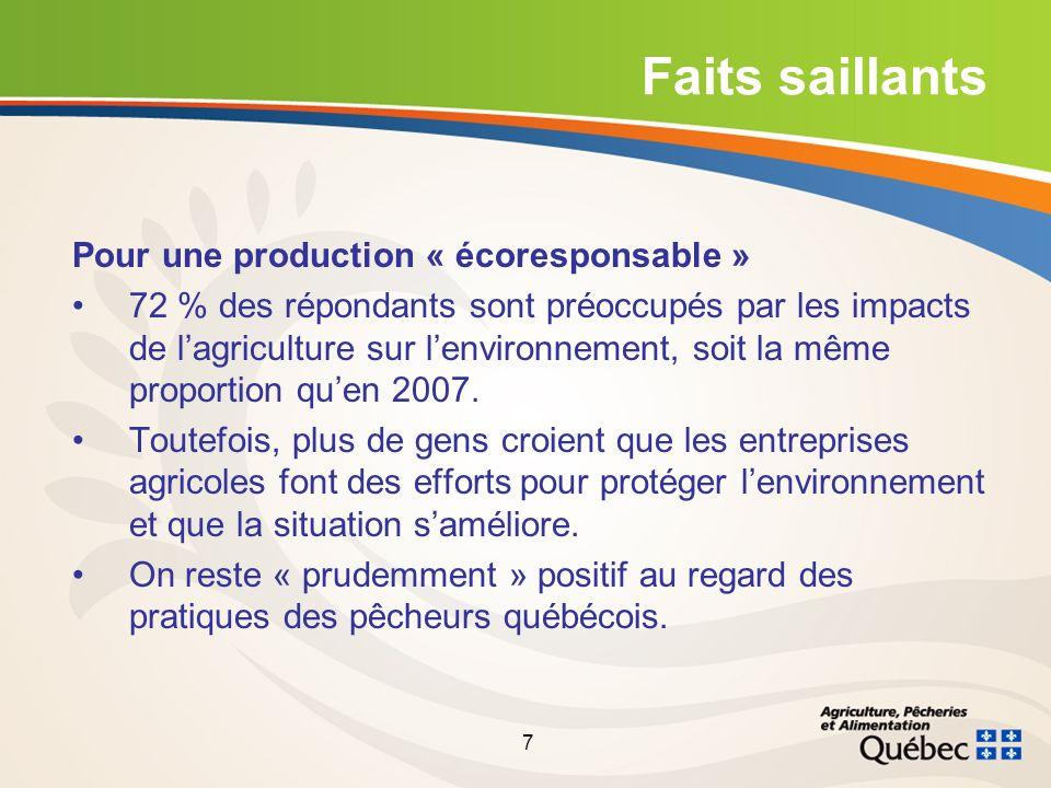 7 Faits saillants Pour une production « écoresponsable » 72 % des répondants sont préoccupés par les impacts de lagriculture sur lenvironnement, soit la même proportion quen 2007.