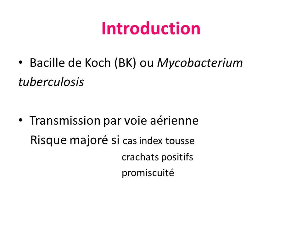 Introduction Bacille de Koch (BK) ou Mycobacterium tuberculosis Transmission par voie aérienne Risque majoré si cas index tousse crachats positifs pro