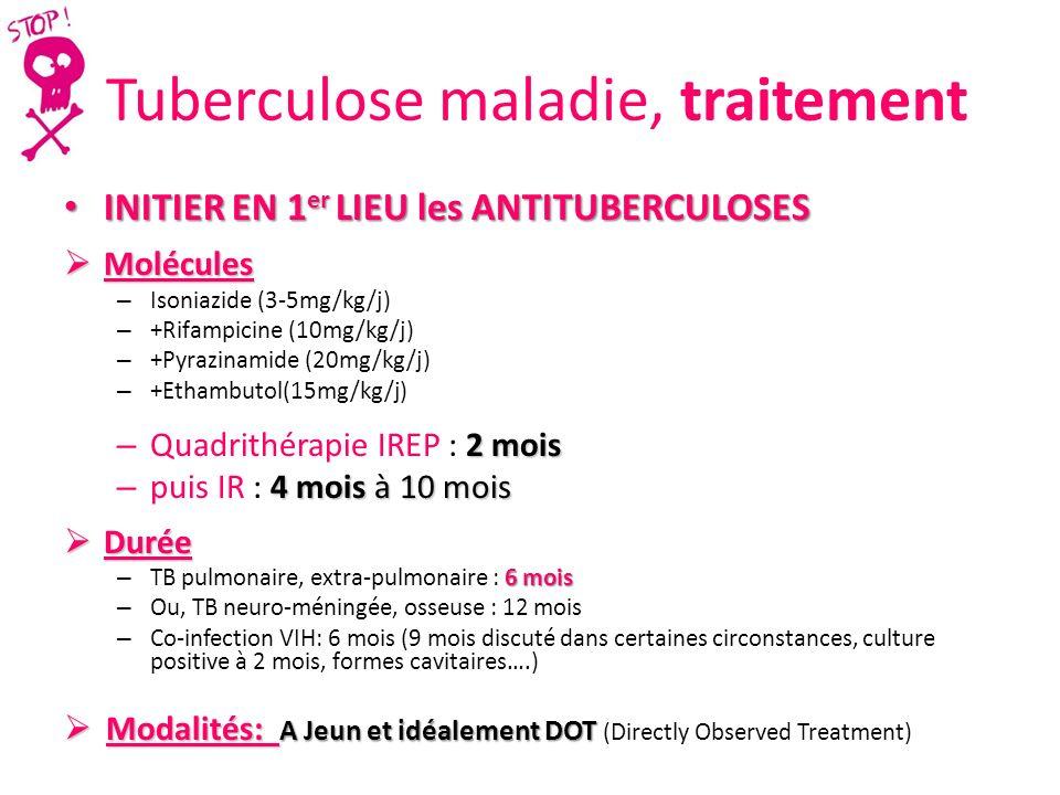 Tuberculose maladie, traitement INITIER EN 1 er LIEU les ANTITUBERCULOSES INITIER EN 1 er LIEU les ANTITUBERCULOSES Molécules Molécules – Isoniazide (
