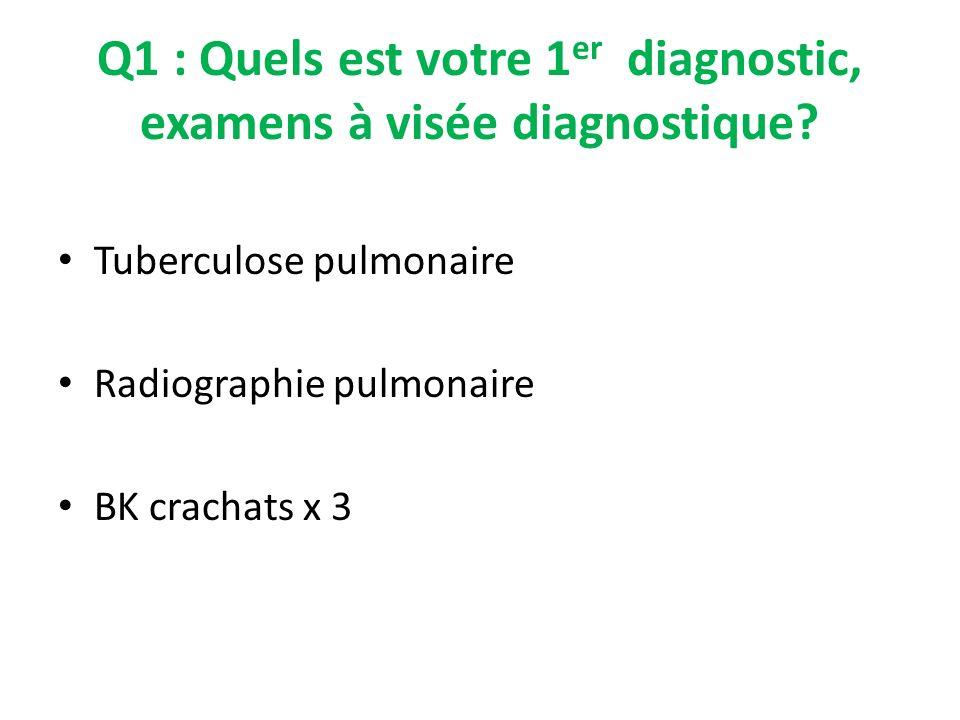 Q1 : Quels est votre 1 er diagnostic, examens à visée diagnostique? Tuberculose pulmonaire Radiographie pulmonaire BK crachats x 3