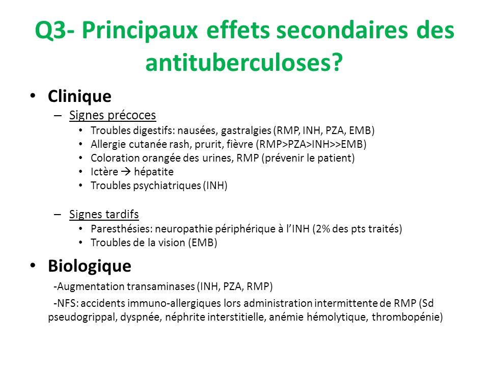 Q3- Principaux effets secondaires des antituberculoses? Clinique – Signes précoces Troubles digestifs: nausées, gastralgies (RMP, INH, PZA, EMB) Aller