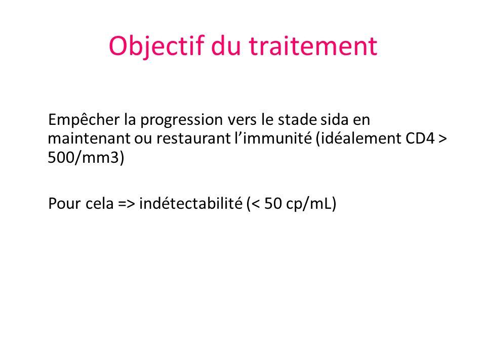 Objectif du traitement Empêcher la progression vers le stade sida en maintenant ou restaurant limmunité (idéalement CD4 > 500/mm3) Pour cela => indéte