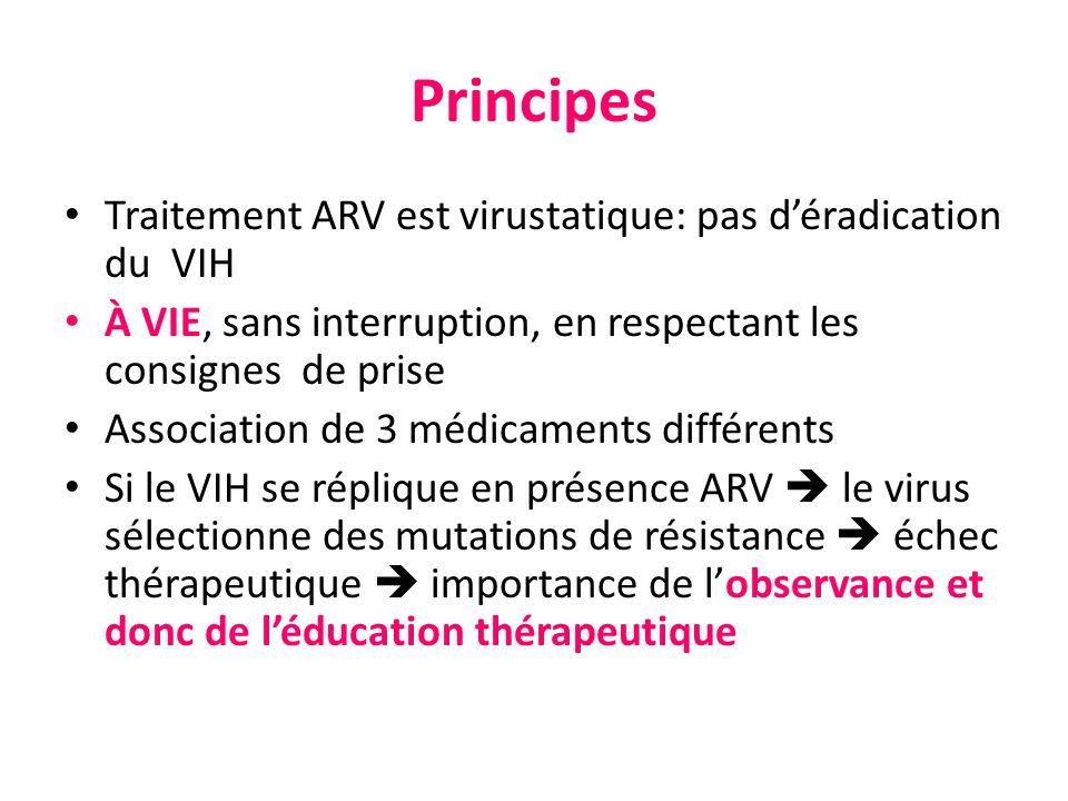 Principes Traitement ARV est virustatique: pas déradication du VIH À VIE, sans interruption, en respectant les consignes de prise Association de 3 méd