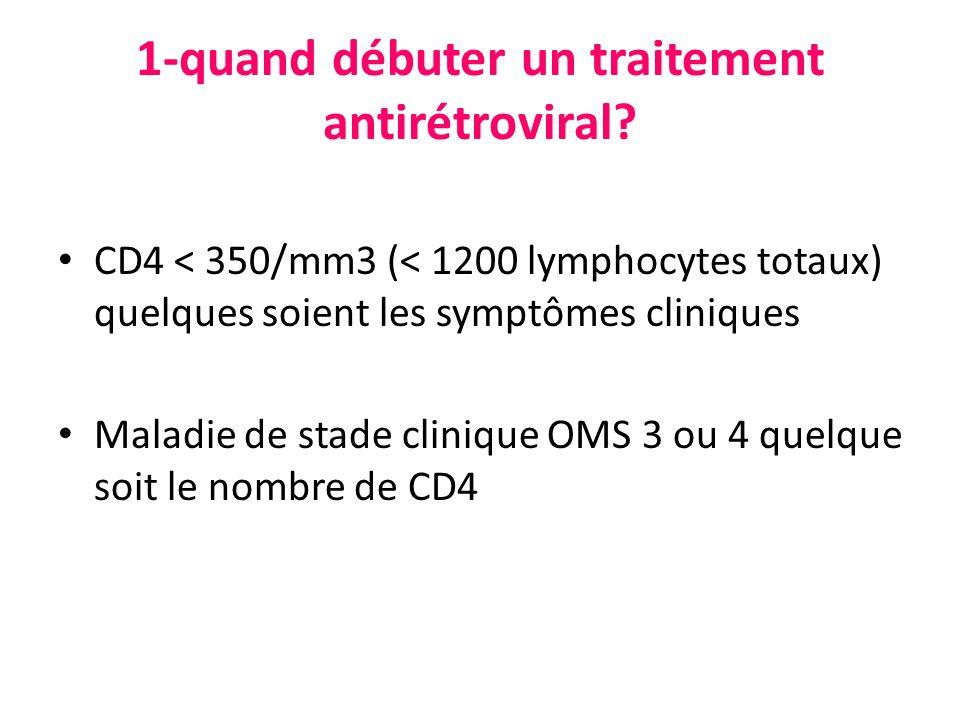 1-quand débuter un traitement antirétroviral? CD4 < 350/mm3 (< 1200 lymphocytes totaux) quelques soient les symptômes cliniques Maladie de stade clini