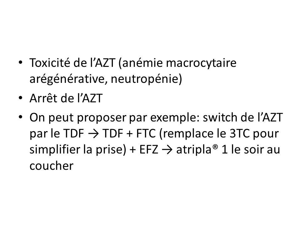 Toxicité de lAZT (anémie macrocytaire arégénérative, neutropénie) Arrêt de lAZT On peut proposer par exemple: switch de lAZT par le TDF TDF + FTC (rem
