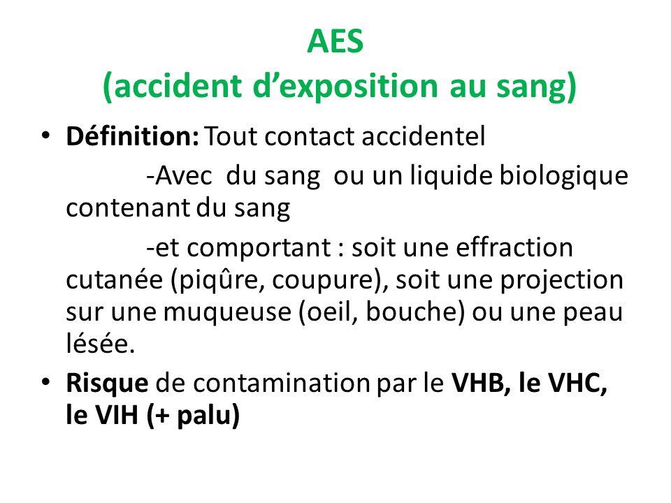 AES (accident dexposition au sang) Définition: Tout contact accidentel -Avec du sang ou un liquide biologique contenant du sang -et comportant : soit