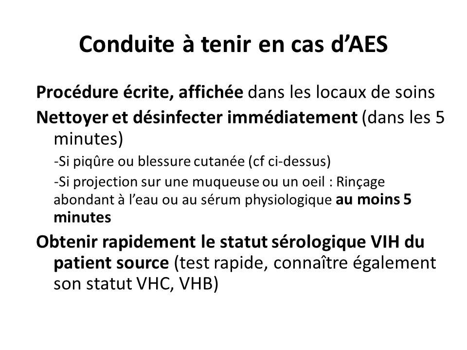 Conduite à tenir en cas dAES Procédure écrite, affichée dans les locaux de soins Nettoyer et désinfecter immédiatement (dans les 5 minutes) -Si piqûre