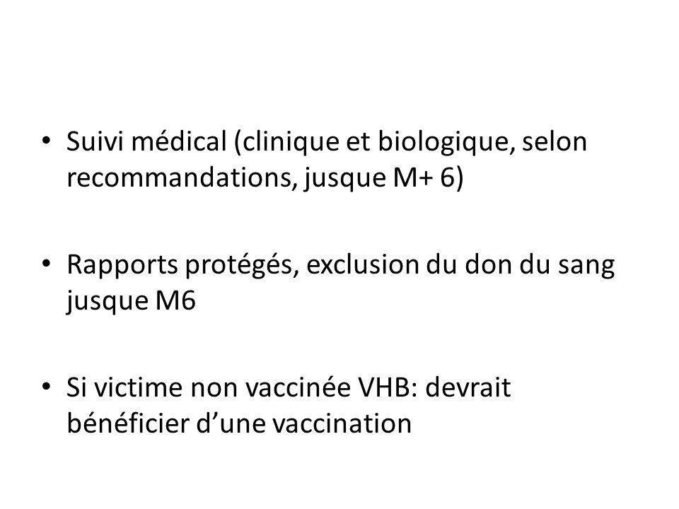 Suivi médical (clinique et biologique, selon recommandations, jusque M+ 6) Rapports protégés, exclusion du don du sang jusque M6 Si victime non vaccin