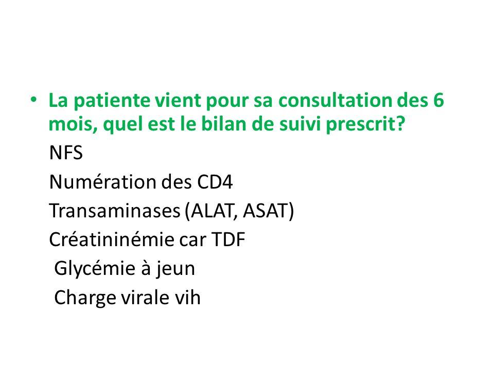 La patiente vient pour sa consultation des 6 mois, quel est le bilan de suivi prescrit? NFS Numération des CD4 Transaminases (ALAT, ASAT) Créatininémi