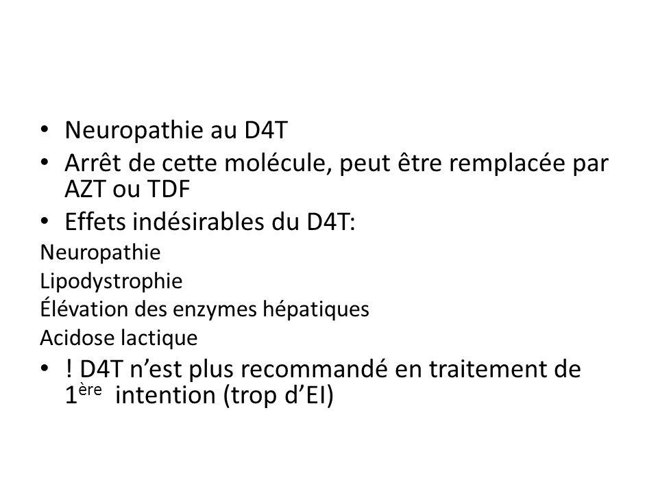 Neuropathie au D4T Arrêt de cette molécule, peut être remplacée par AZT ou TDF Effets indésirables du D4T: Neuropathie Lipodystrophie Élévation des en