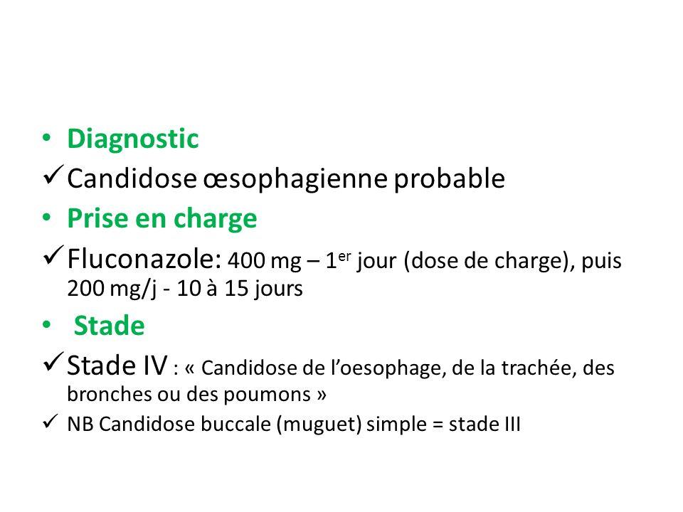 Diagnostic Candidose œsophagienne probable Prise en charge Fluconazole: 400 mg – 1 er jour (dose de charge), puis 200 mg/j - 10 à 15 jours Stade Stade