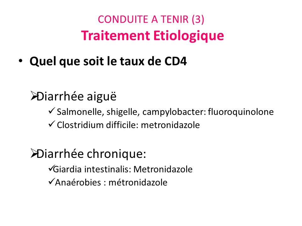 CONDUITE A TENIR (3) Traitement Etiologique Quel que soit le taux de CD4 Diarrhée aiguë Salmonelle, shigelle, campylobacter: fluoroquinolone Clostridi