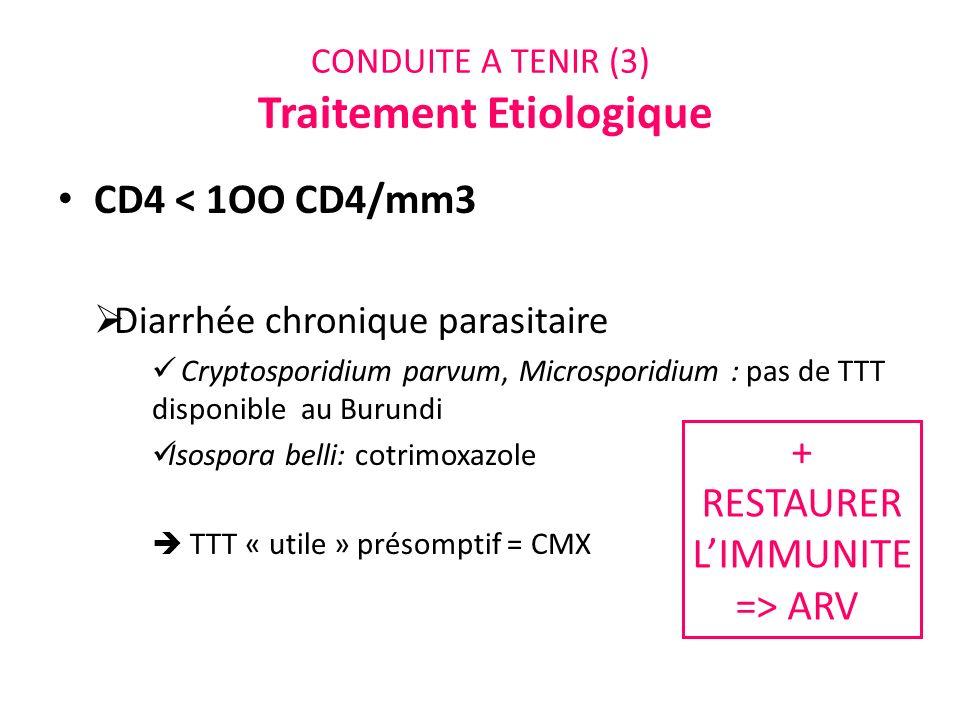 CONDUITE A TENIR (3) Traitement Etiologique CD4 < 1OO CD4/mm3 Diarrhée chronique parasitaire Cryptosporidium parvum, Microsporidium : pas de TTT dispo