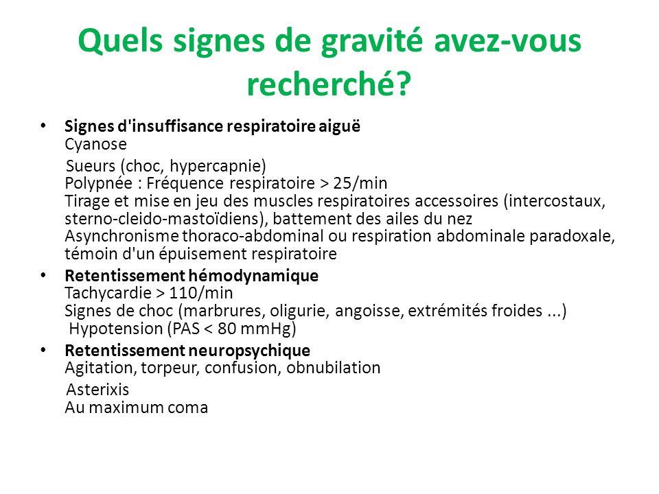 Quels signes de gravité avez-vous recherché? Signes d'insuffisance respiratoire aiguë Cyanose Sueurs (choc, hypercapnie) Polypnée : Fréquence respirat
