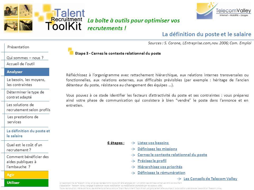 La définition du poste et le salaire La boîte à outils pour optimiser vos recrutements ! Réfléchissez à lorganigramme avec rattachement hiérarchique,