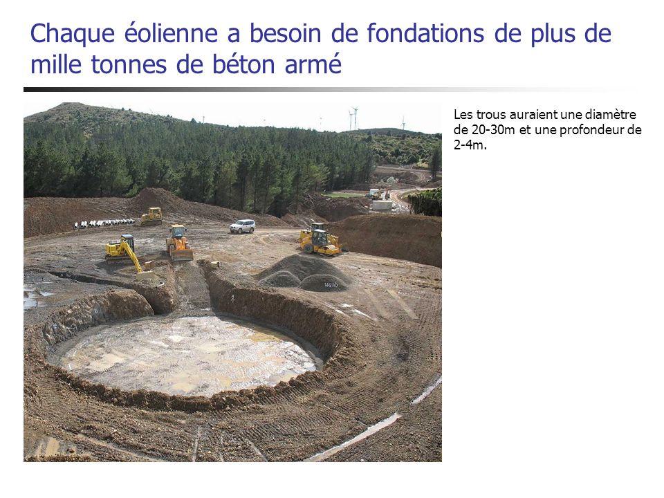 Chaque éolienne a besoin de fondations de plus de mille tonnes de béton armé Les trous auraient une diamètre de 20-30m et une profondeur de 2-4m.