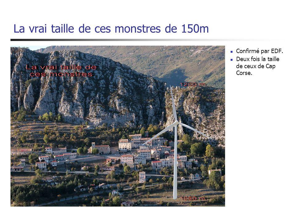 La vrai taille de ces monstres de 150m Confirmé par EDF. Deux fois la taille de ceux de Cap Corse.