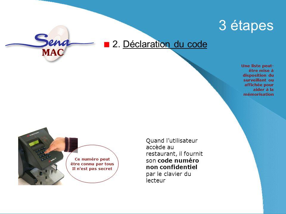 3 étapes Quand lutilisateur accède au restaurant, il fournit son code numéro non confidentiel par le clavier du lecteur 2.