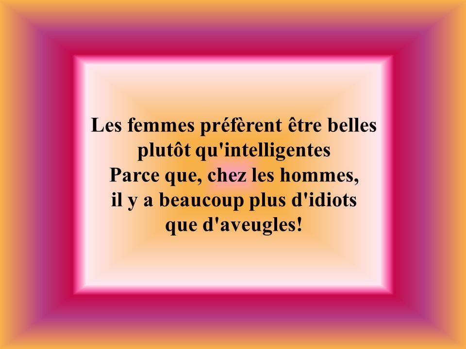 Les femmes préfèrent être belles plutôt qu'intelligentes Parce que, chez les hommes, il y a beaucoup plus d'idiots que d'aveugles!