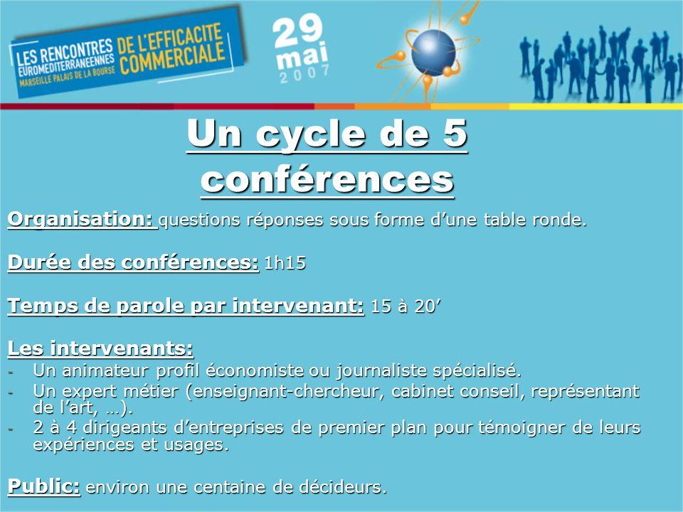 Un cycle de 5 conférences Organisation: questions réponses sous forme dune table ronde.
