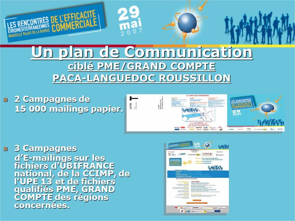 Un plan de Communication ciblé PME/GRAND COMPTE PACA-LANGUEDOC ROUSSILLON 2 Campagnes de 2 Campagnes de 15 000 mailings papier.