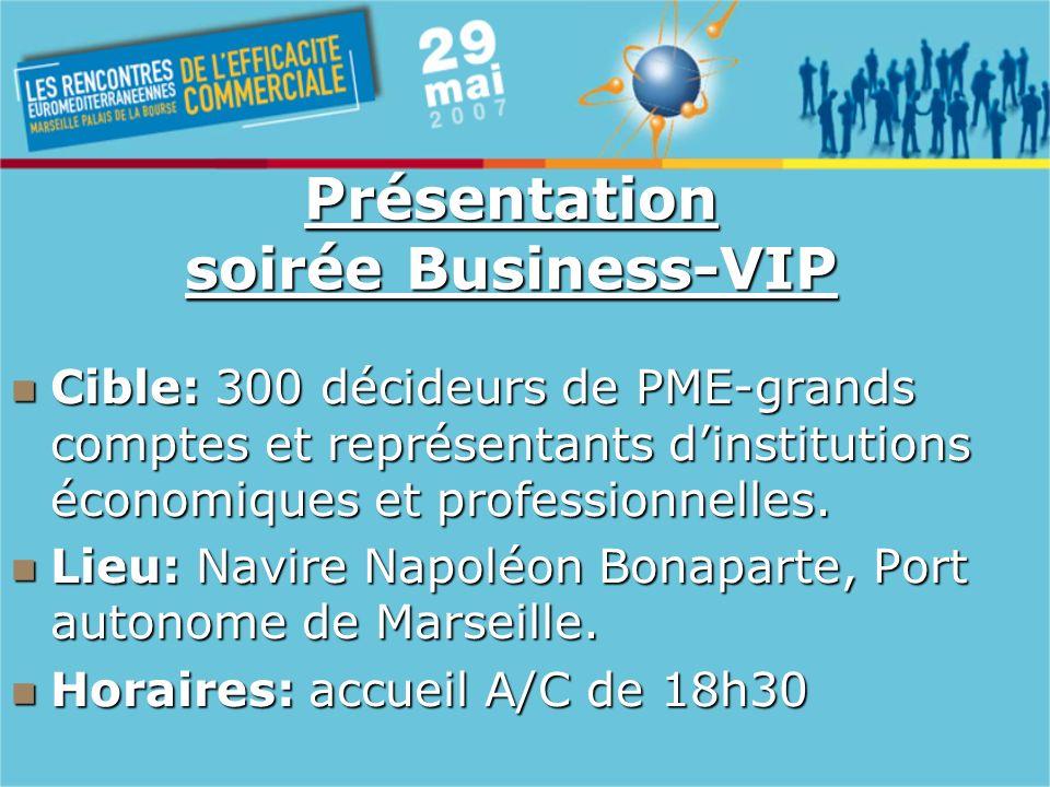 Présentation soirée Business-VIP Cible: 300 décideurs de PME-grands comptes et représentants dinstitutions économiques et professionnelles.