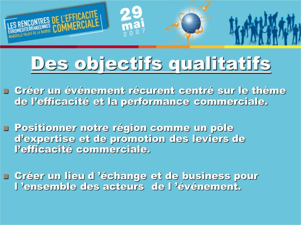 Des objectifs qualitatifs Créer un événement récurent centré sur le thème de lefficacité et la performance commerciale.